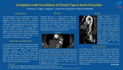 Compliance with Surveillance of Chronic Type B Aortic Dissection
